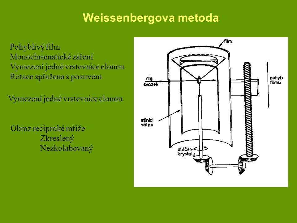 Weissenbergova metoda
