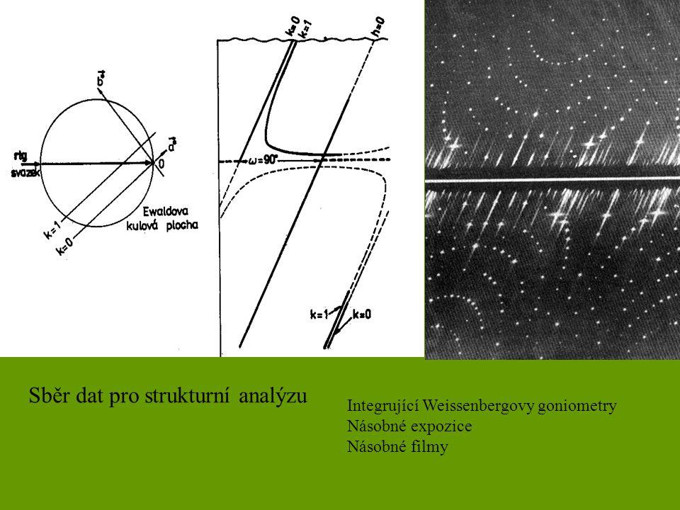 Sběr dat pro strukturní analýzu