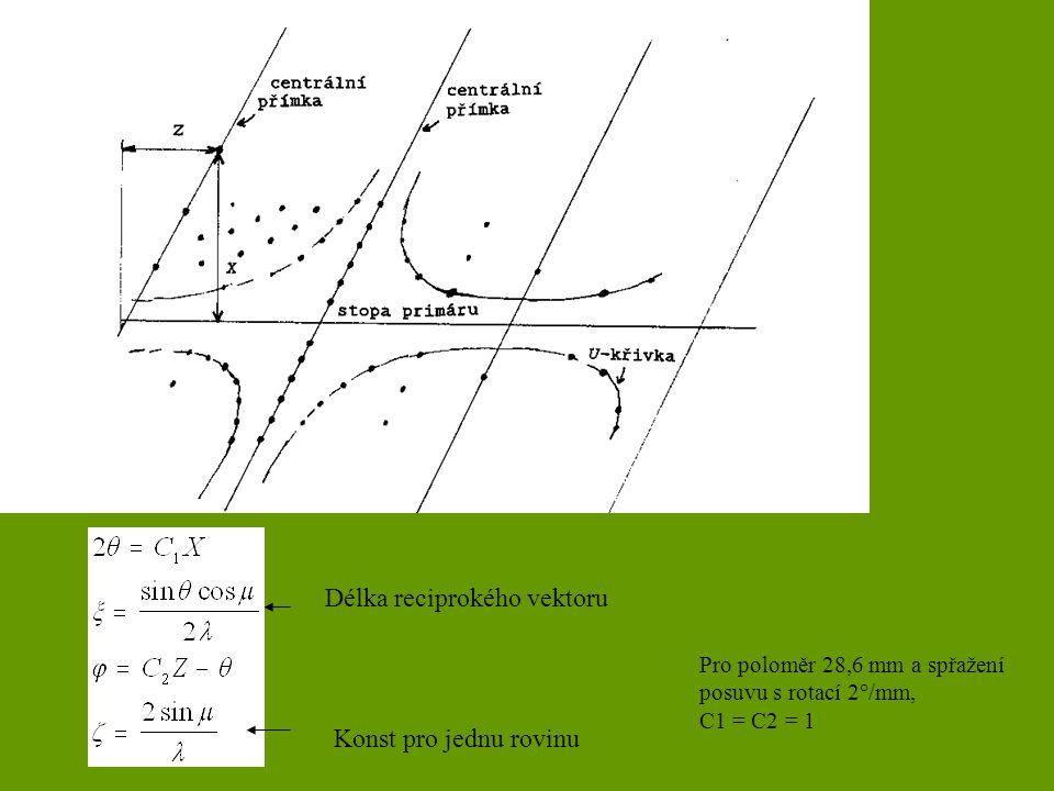 Délka reciprokého vektoru
