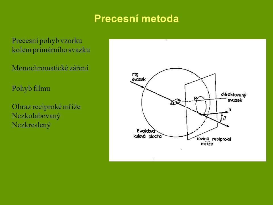 Precesní metoda Precesní pohyb vzorku kolem primárního svazku