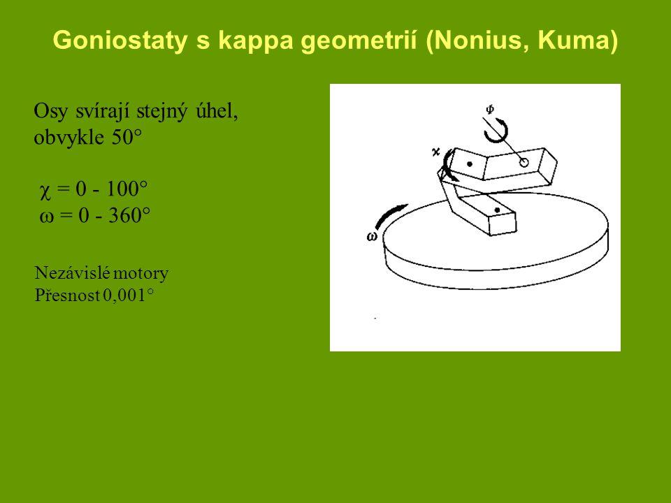 Goniostaty s kappa geometrií (Nonius, Kuma)