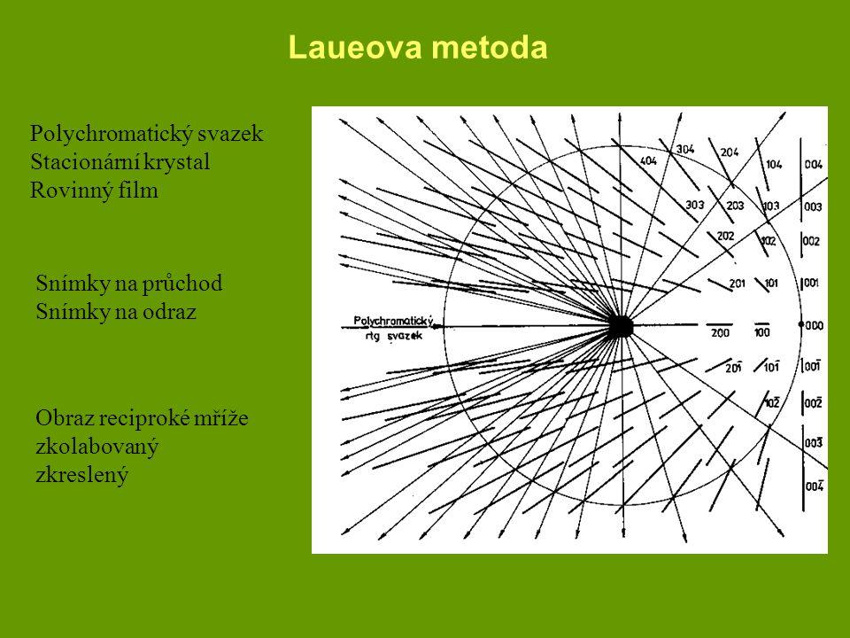 Laueova metoda Polychromatický svazek Stacionární krystal Rovinný film