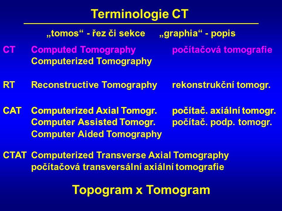 """""""tomos - řez či sekce """"graphia - popis"""