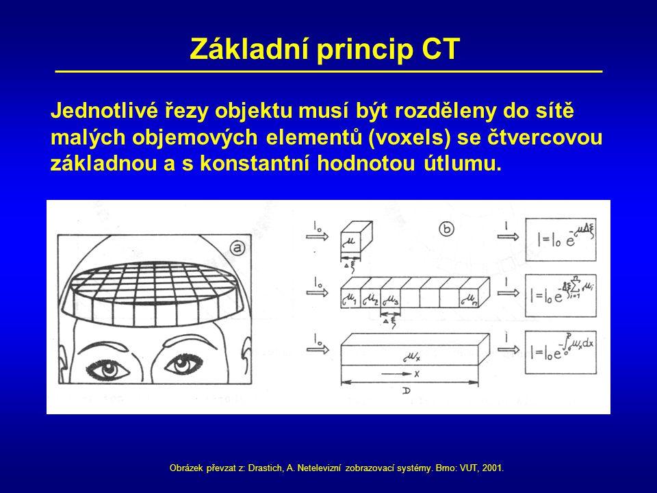 Základní princip CT Jednotlivé řezy objektu musí být rozděleny do sítě
