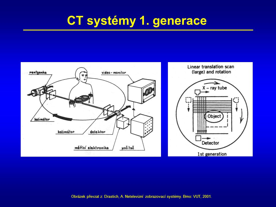CT systémy 1. generace Obrázek převzat z: Drastich, A.
