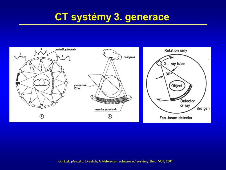 CT systémy 3. generace Obrázek převzat z: Drastich, A.