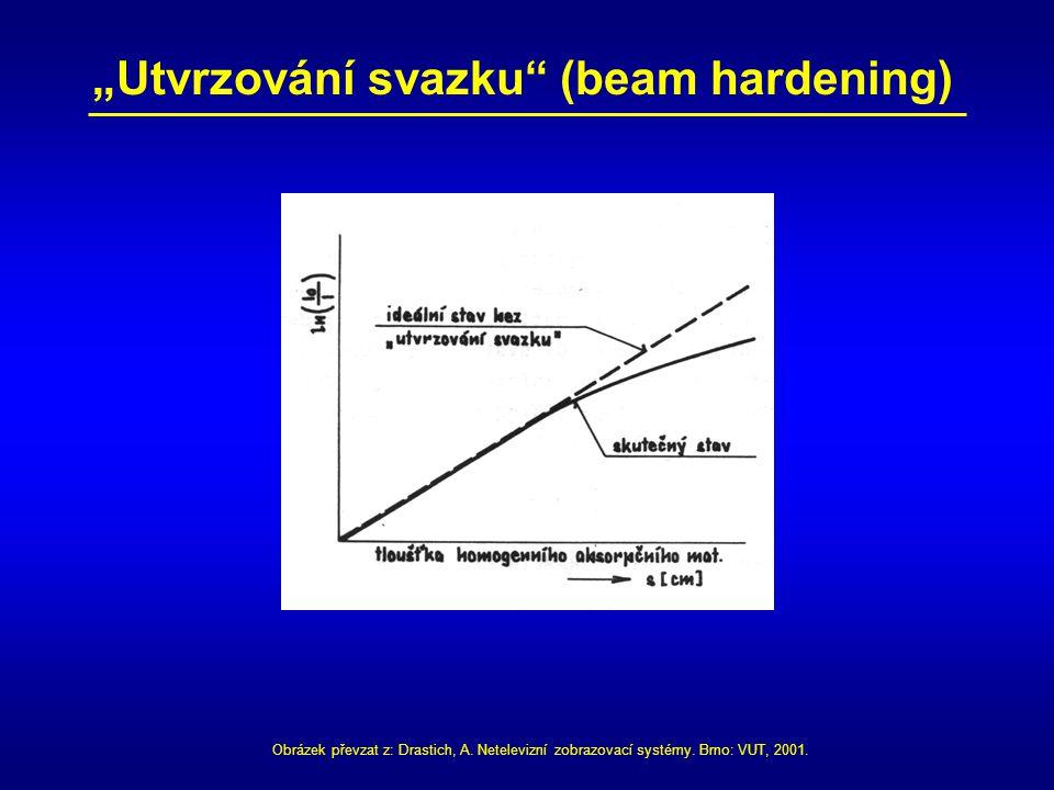 """""""Utvrzování svazku (beam hardening)"""