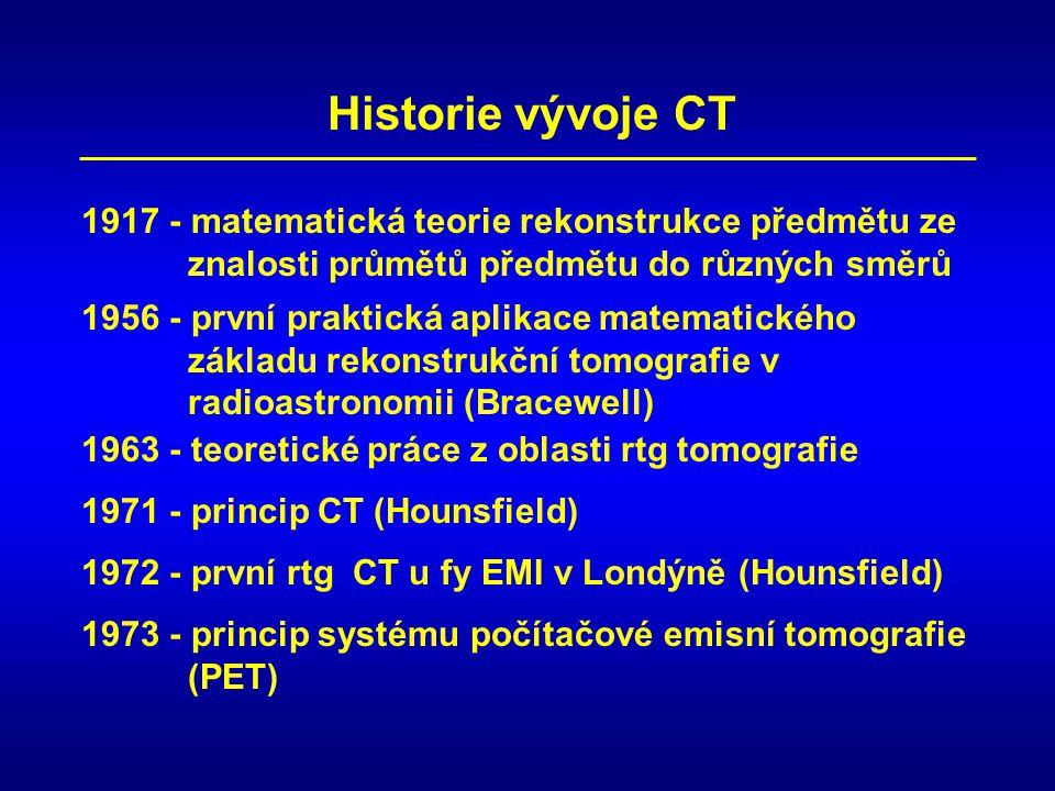 Historie vývoje CT 1917 - matematická teorie rekonstrukce předmětu ze