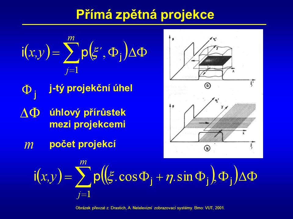 Přímá zpětná projekce j-tý projekční úhel