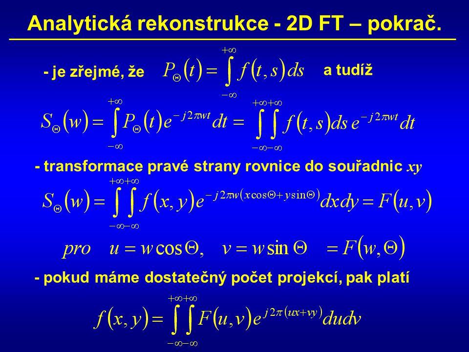 Analytická rekonstrukce - 2D FT – pokrač.