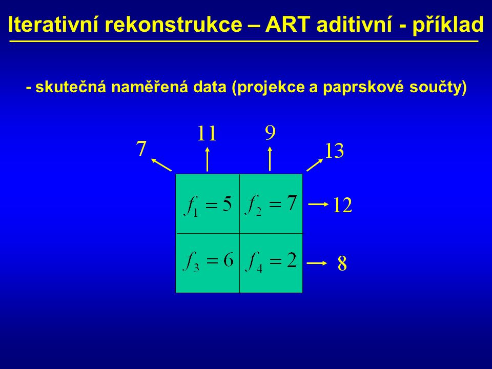 Iterativní rekonstrukce – ART aditivní - příklad