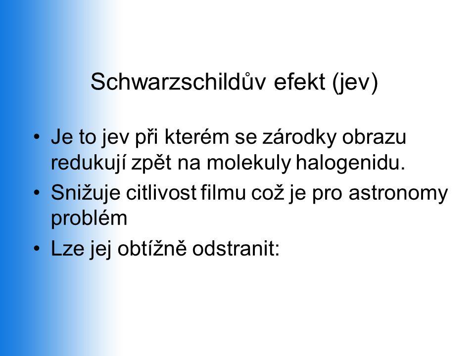 Schwarzschildův efekt (jev)