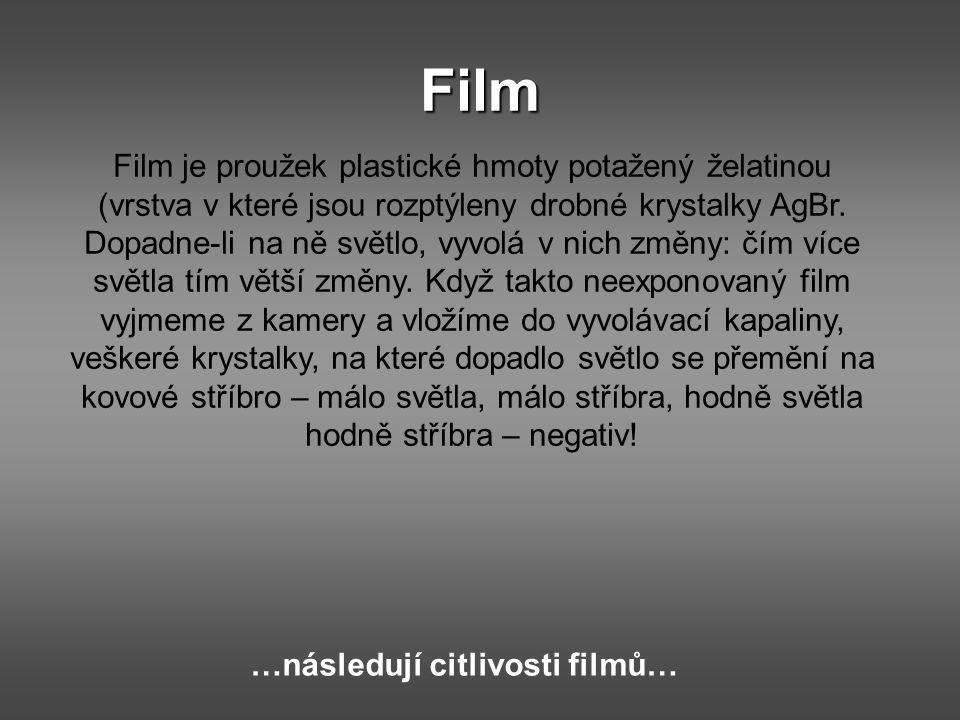 …následují citlivosti filmů…