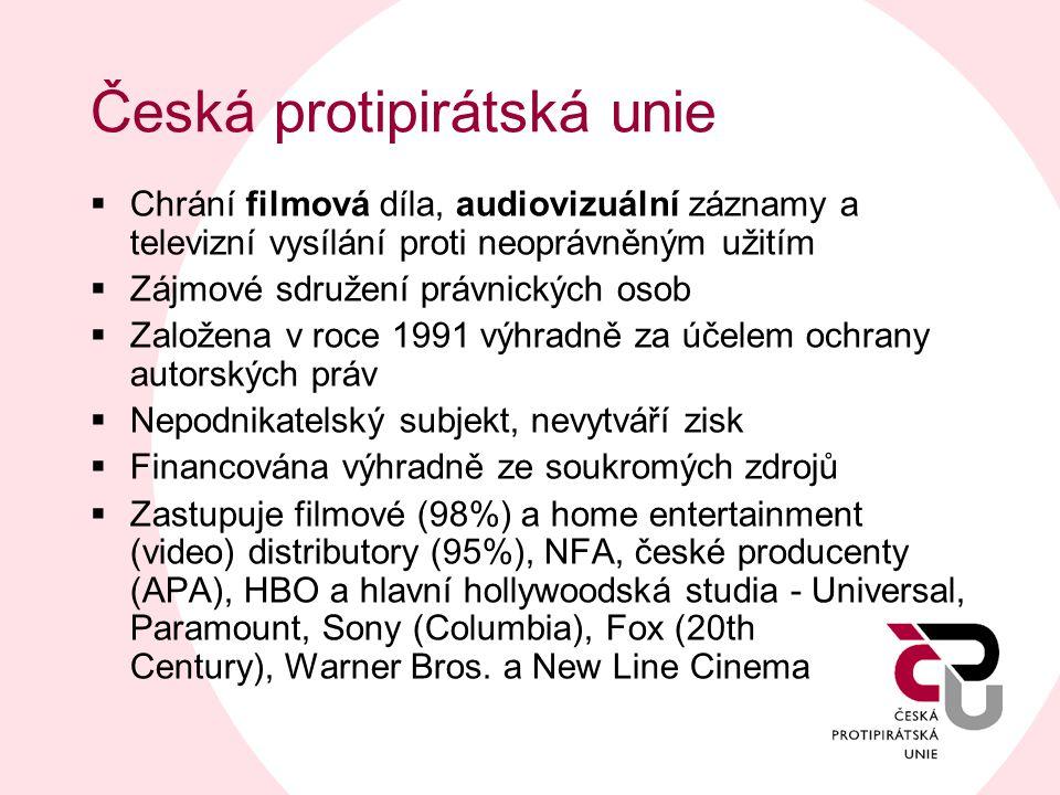 Česká protipirátská unie