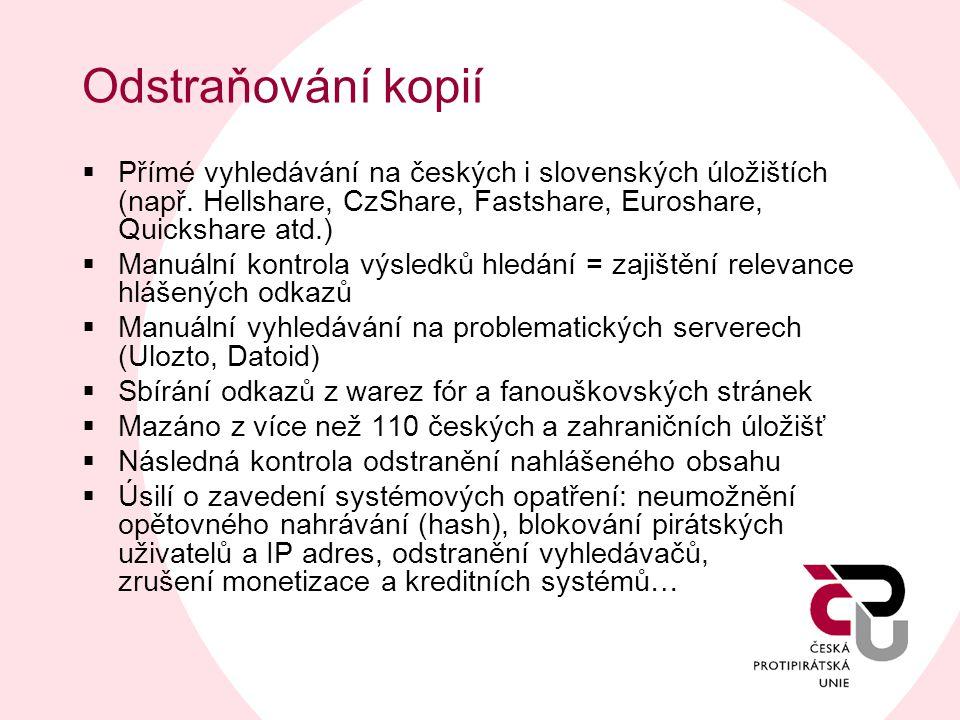 Odstraňování kopií Přímé vyhledávání na českých i slovenských úložištích (např. Hellshare, CzShare, Fastshare, Euroshare, Quickshare atd.)