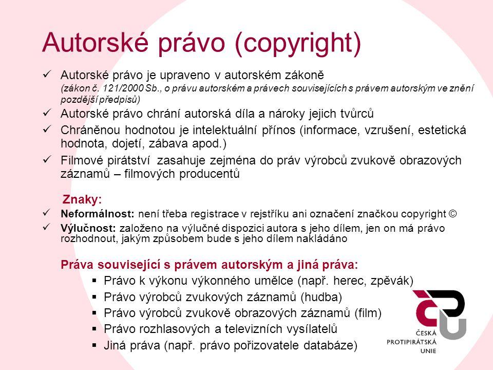 Autorské právo (copyright)