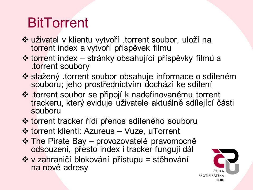 BitTorrent uživatel v klientu vytvoří .torrent soubor, uloží na torrent index a vytvoří příspěvek filmu.