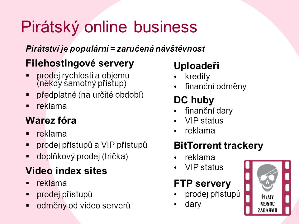Pirátský online business