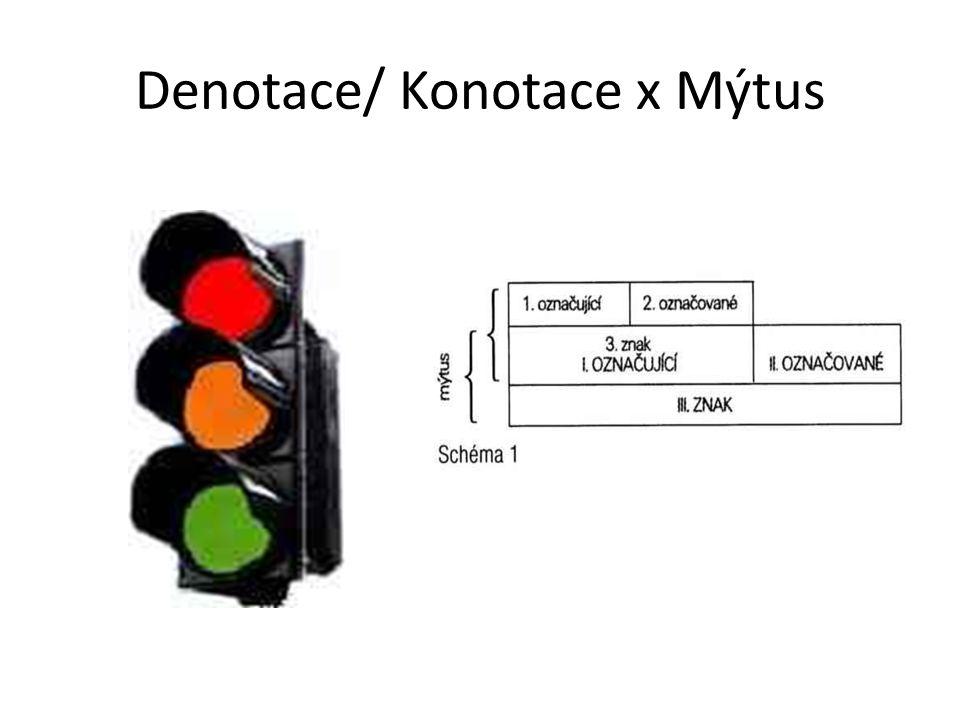 Denotace/ Konotace x Mýtus