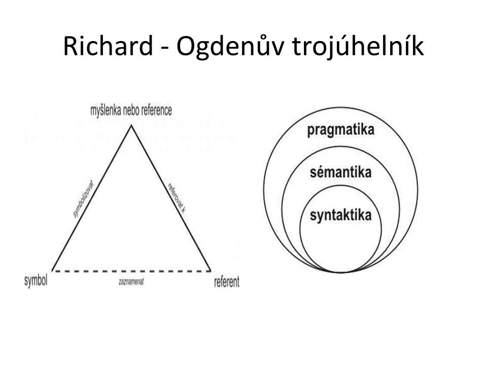 Richard - Ogdenův trojúhelník