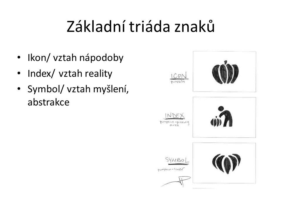 Základní triáda znaků Ikon/ vztah nápodoby Index/ vztah reality