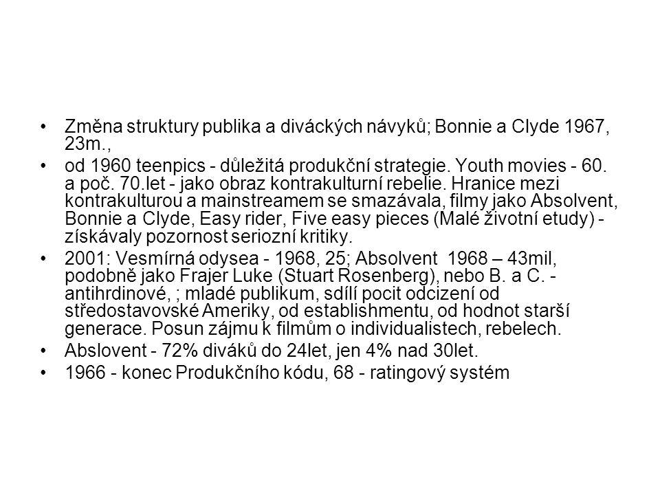 Změna struktury publika a diváckých návyků; Bonnie a Clyde 1967, 23m.,