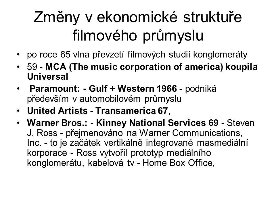 Změny v ekonomické struktuře filmového průmyslu