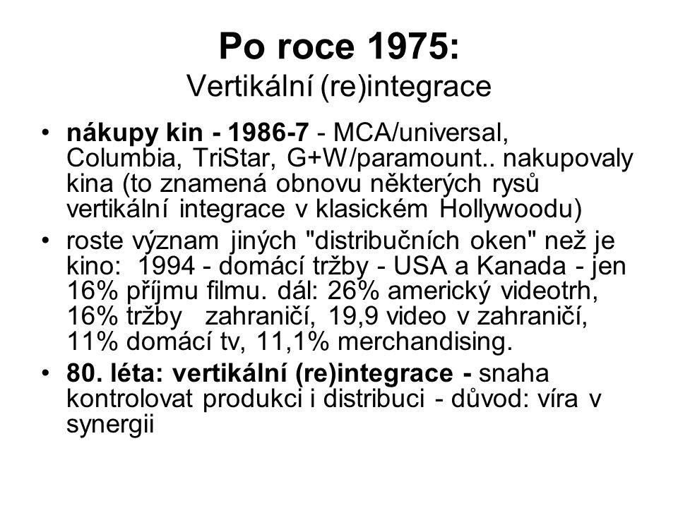 Po roce 1975: Vertikální (re)integrace