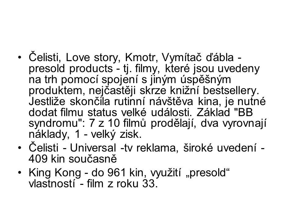 Čelisti, Love story, Kmotr, Vymítač ďábla - presold products - tj