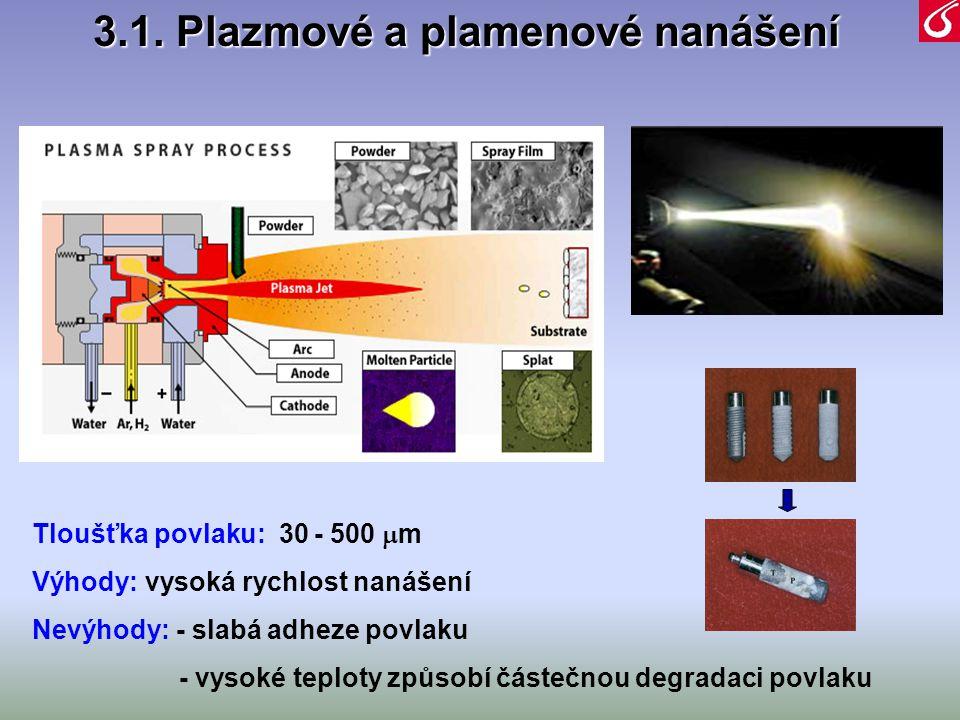 3.1. Plazmové a plamenové nanášení