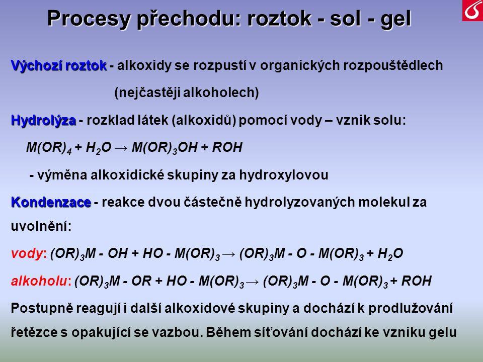Procesy přechodu: roztok - sol - gel