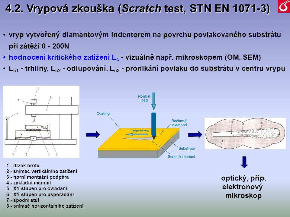 4.2. Vrypová zkouška (Scratch test, STN EN 1071-3)