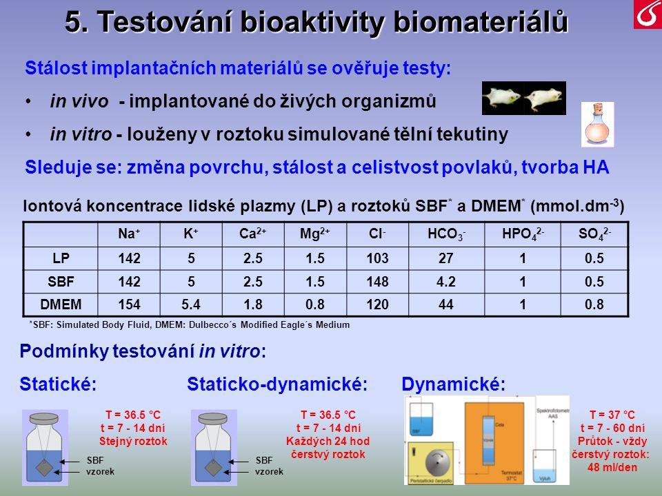 5. Testování bioaktivity biomateriálů
