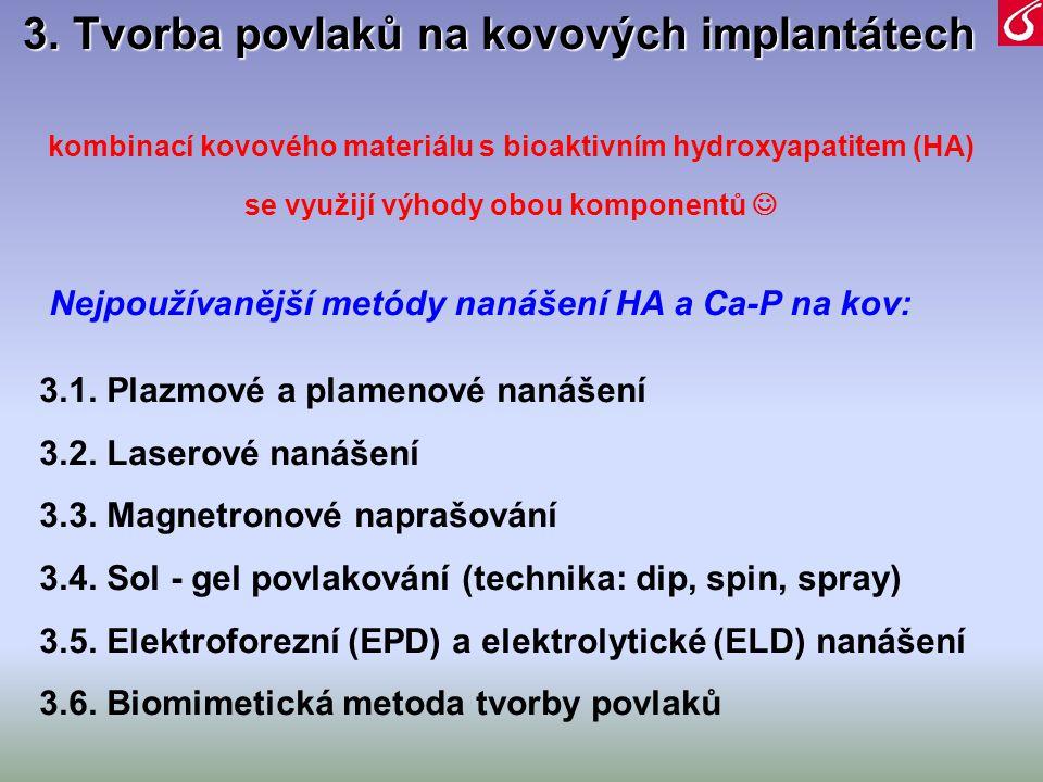 3. Tvorba povlaků na kovových implantátech