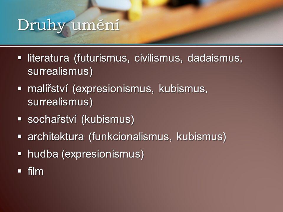 Druhy umění literatura (futurismus, civilismus, dadaismus, surrealismus) malířství (expresionismus, kubismus, surrealismus)