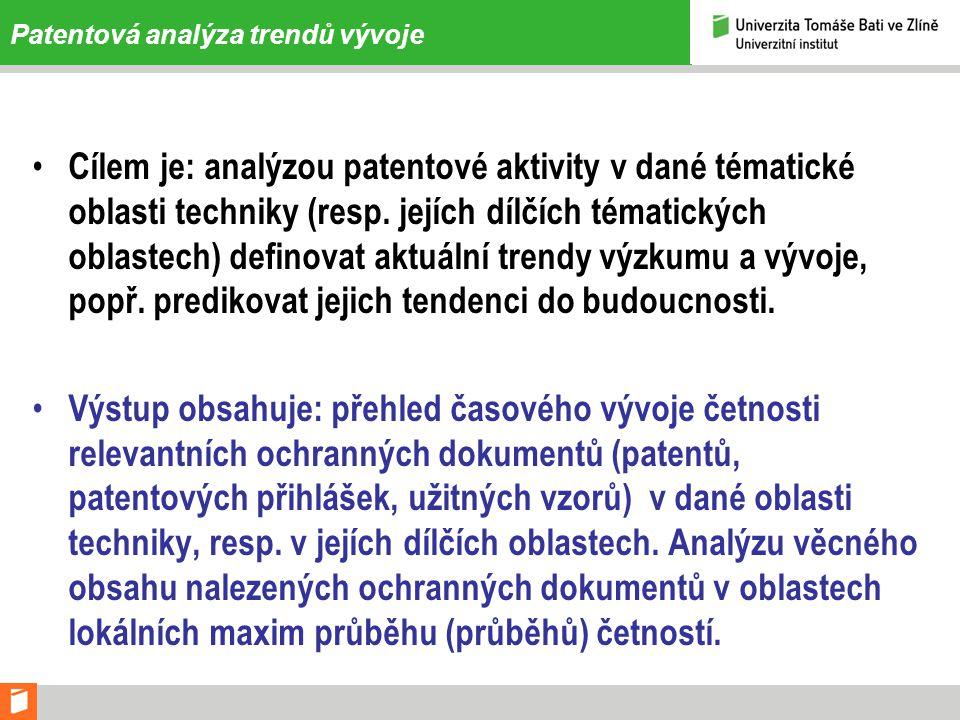 Patentová analýza trendů vývoje