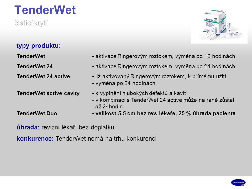TenderWet čistící krytí