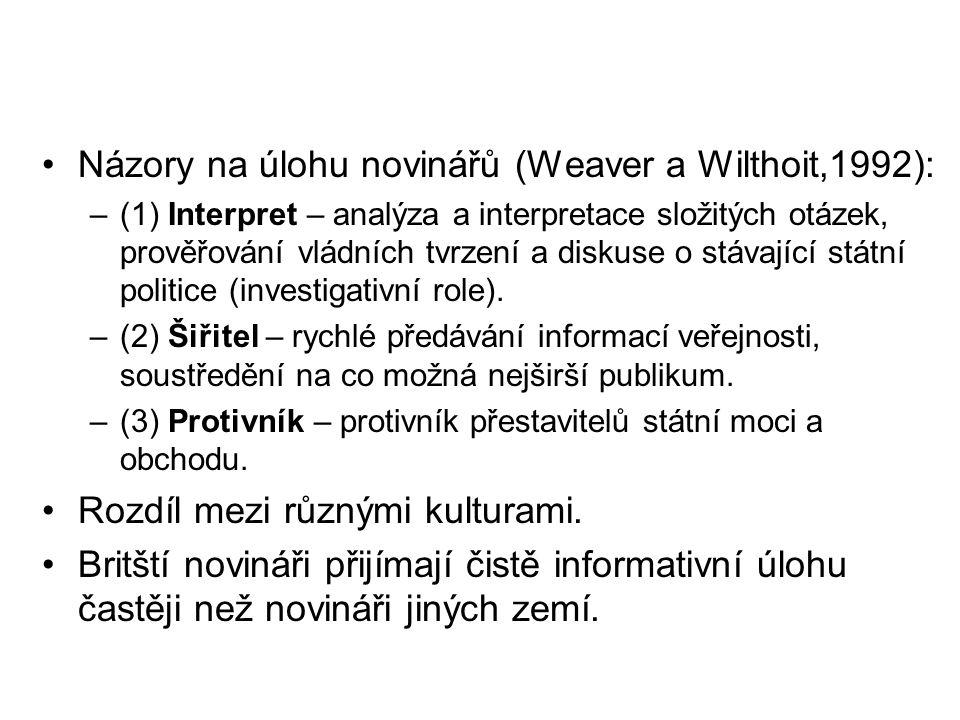 Názory na úlohu novinářů (Weaver a Wilthoit,1992):