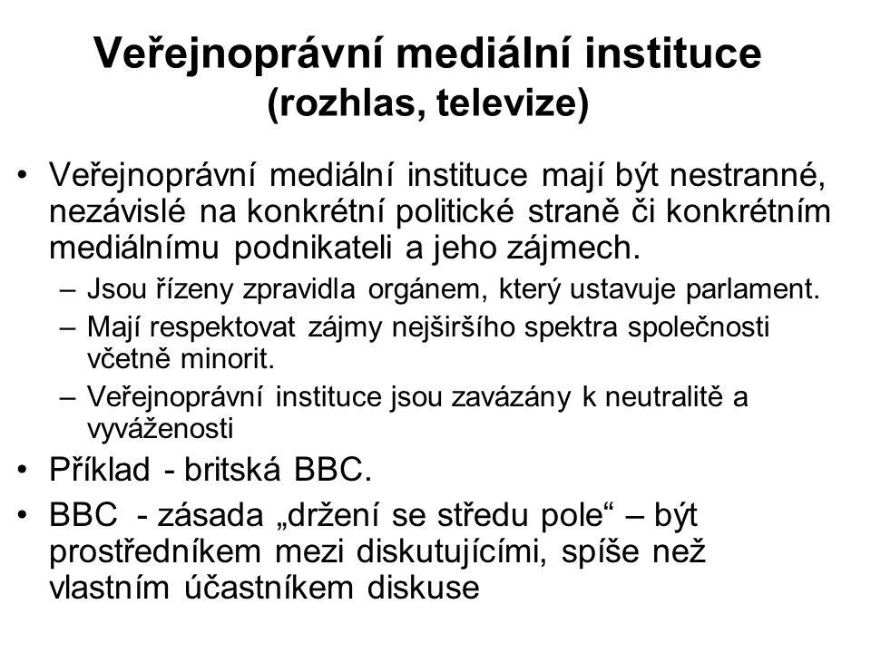 Veřejnoprávní mediální instituce (rozhlas, televize)