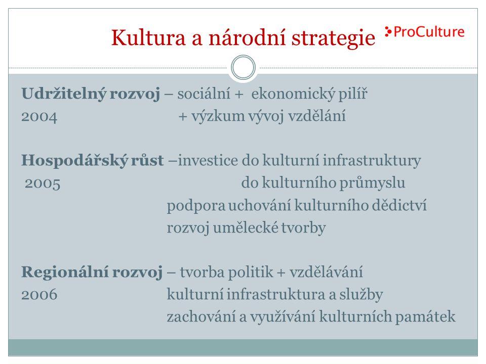 Kultura a národní strategie