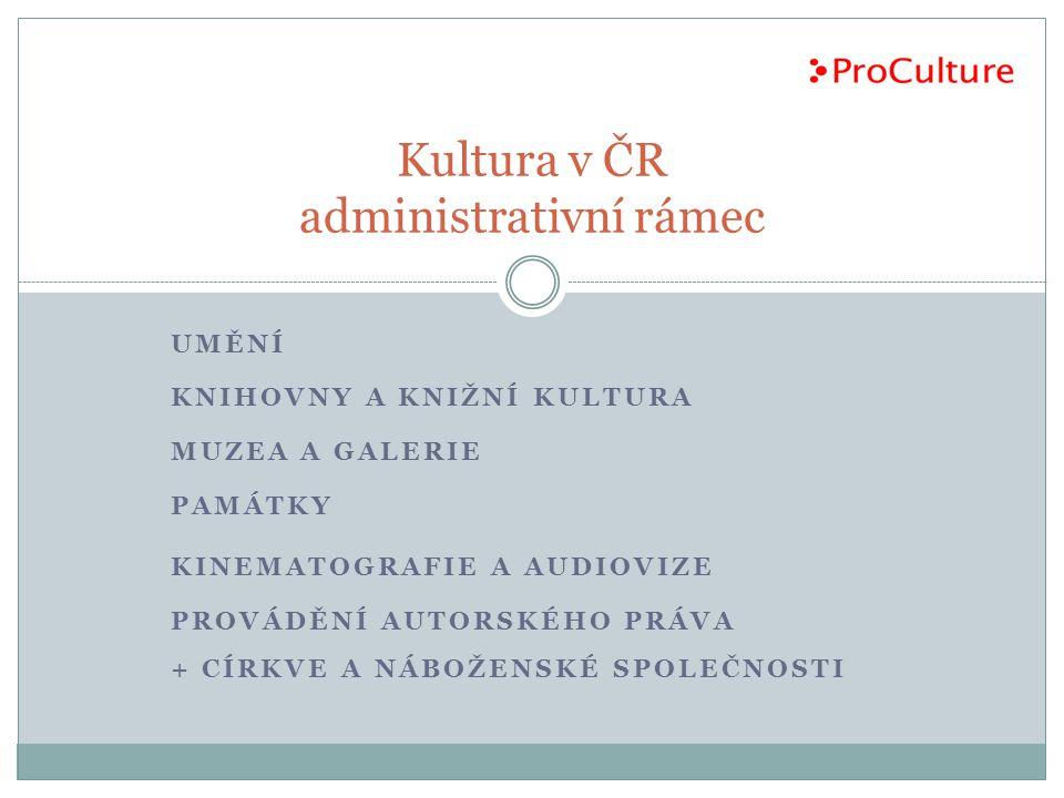 Kultura v ČR administrativní rámec