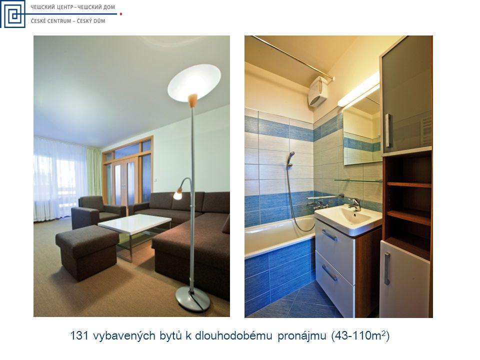 131 vybavených bytů k dlouhodobému pronájmu (43-110m2)