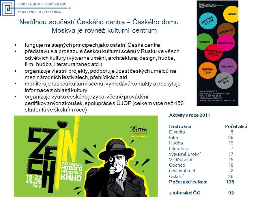 Nedílnou součástí Českého centra – Českého domu Moskva je rovněž kulturní centrum