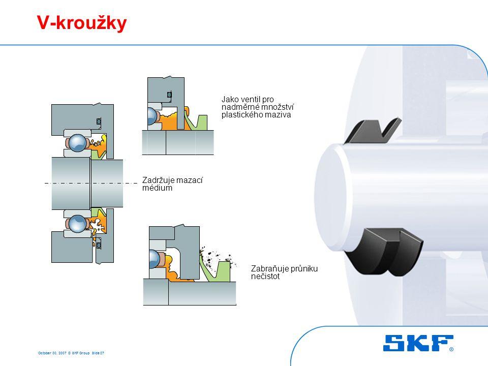 Hydraulická těsnění October 30, 2007 © SKF Group Slide 28