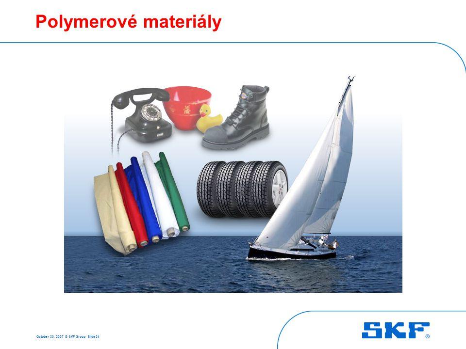 Elastomery Pryže Termoplastové elastomery (TPE)