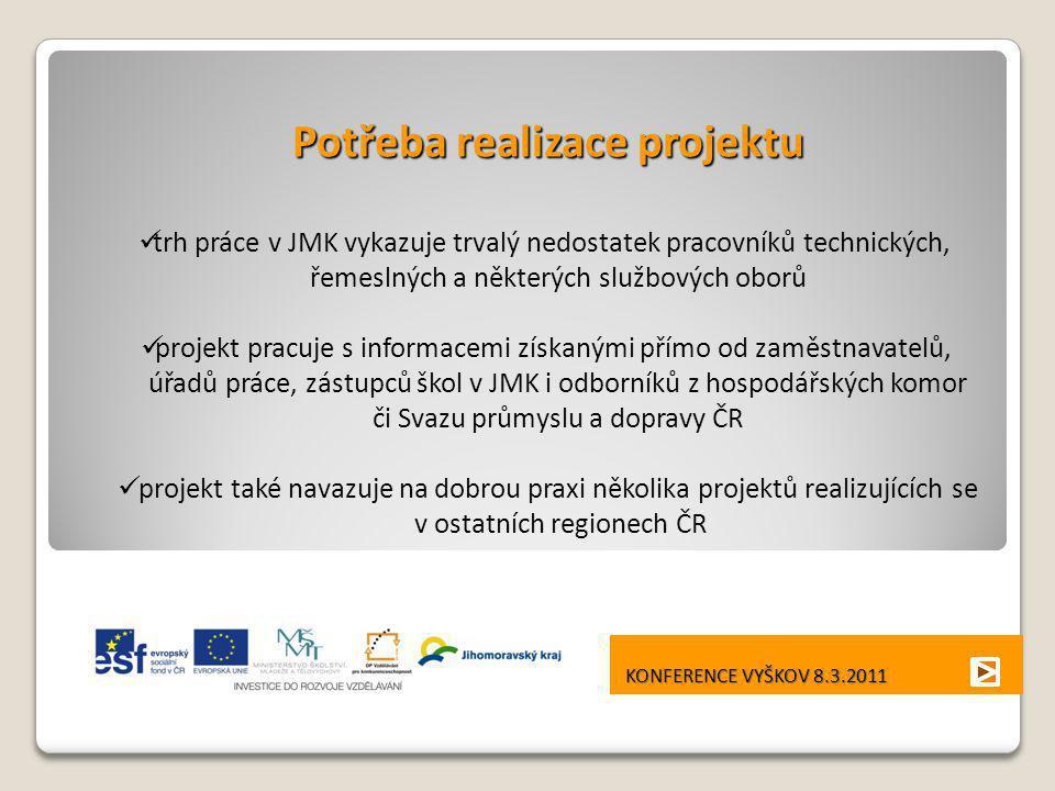 Potřeba realizace projektu