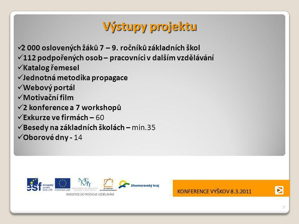 Výstupy projektu 2 000 oslovených žáků 7 – 9. ročníků základních škol