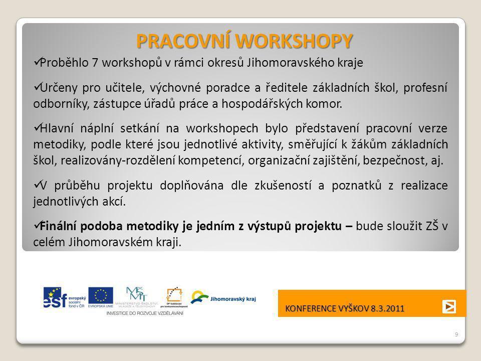 PRACOVNÍ WORKSHOPY Proběhlo 7 workshopů v rámci okresů Jihomoravského kraje.