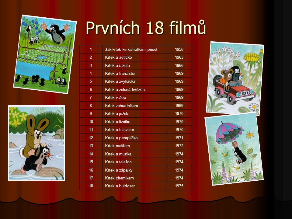 Prvních 18 filmů 1 Jak krtek ke kalhotkám přišel 1956 2