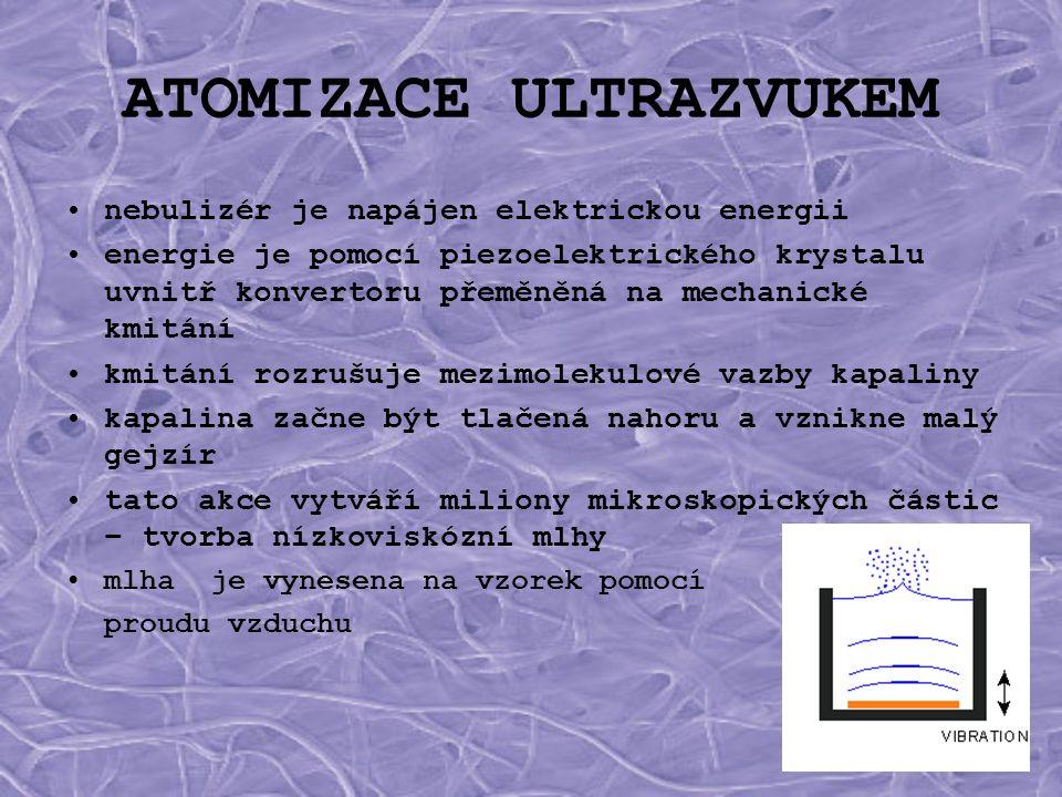 ATOMIZACE ULTRAZVUKEM